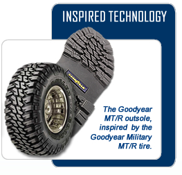 Goodyear inspired technology